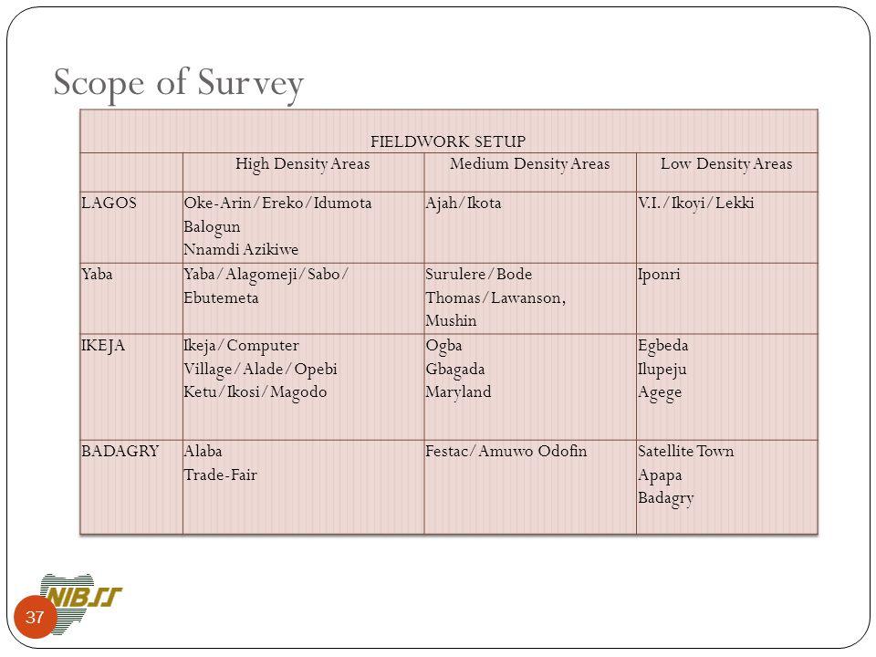 Scope of Survey 37