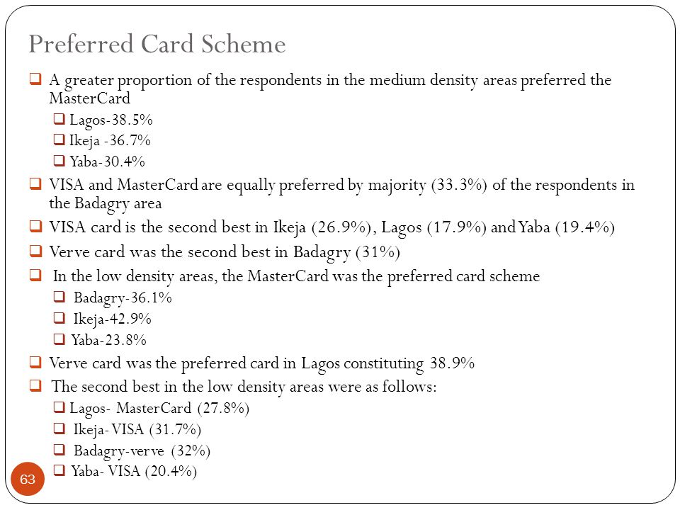 Preferred Card Scheme  A greater proportion of the respondents in the medium density areas preferred the MasterCard  Lagos-38.5%  Ikeja -36.7%  Yaba-30.4%  VISA and MasterCard are equally preferred by majority (33.3%) of the respondents in the Badagry area  VISA card is the second best in Ikeja (26.9%), Lagos (17.9%) and Yaba (19.4%)  Verve card was the second best in Badagry (31%)  In the low density areas, the MasterCard was the preferred card scheme  Badagry-36.1%  Ikeja-42.9%  Yaba-23.8%  Verve card was the preferred card in Lagos constituting 38.9%  The second best in the low density areas were as follows:  Lagos- MasterCard (27.8%)  Ikeja- VISA (31.7%)  Badagry-verve (32%)  Yaba- VISA (20.4%) 63