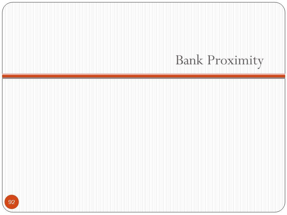Bank Proximity 92
