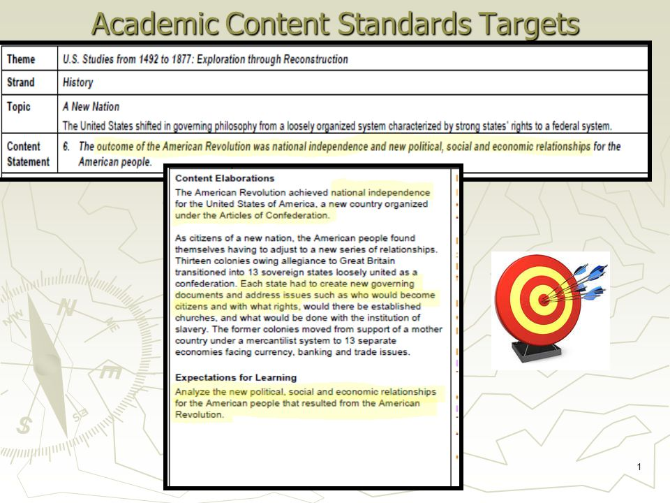 1 Academic Content Standards Targets