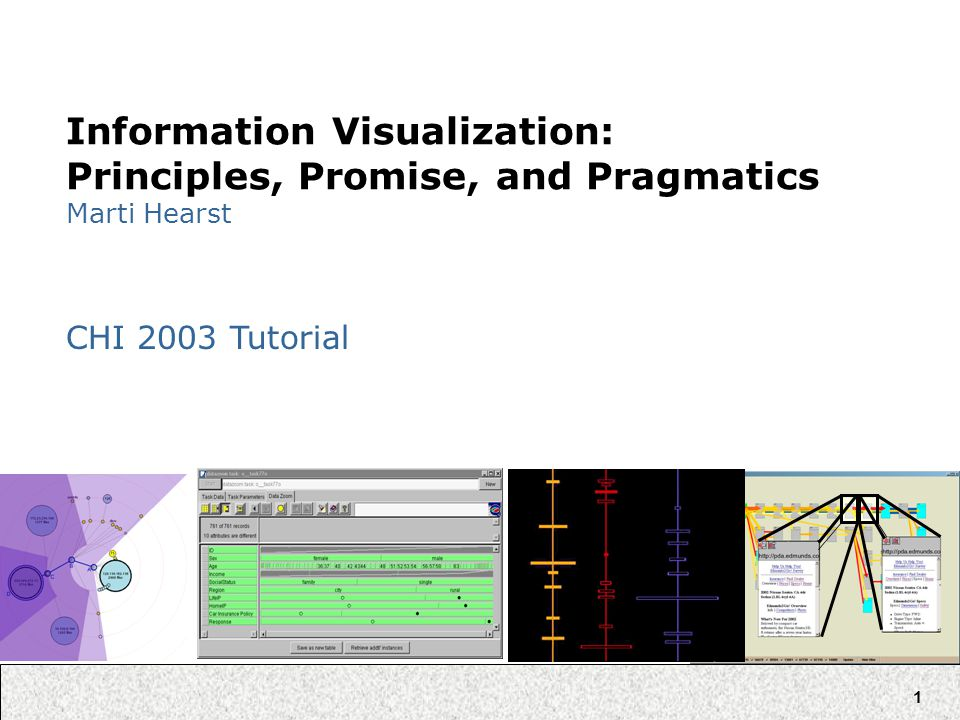 1 Information Visualization: Principles, Promise, and Pragmatics Marti Hearst CHI 2003 Tutorial