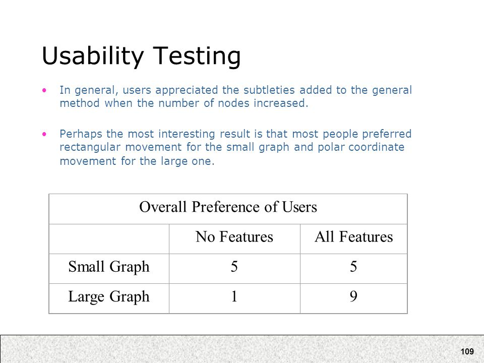 109 Usability Testing In general, users appreciated the subtleties added to the general method when the number of nodes increased. Perhaps the most in