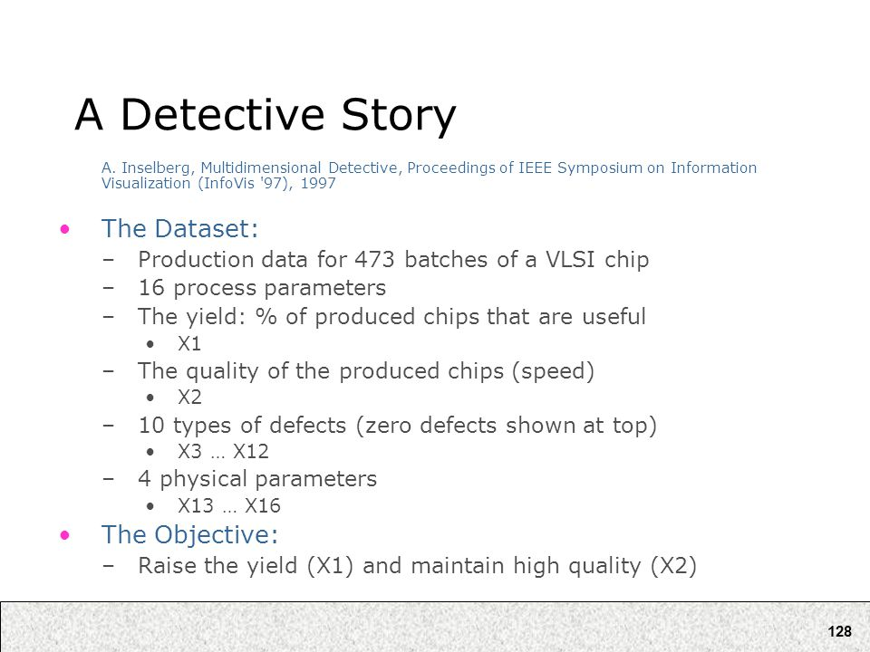 128 A Detective Story A. Inselberg, Multidimensional Detective, Proceedings of IEEE Symposium on Information Visualization (InfoVis '97), 1997 The Dat