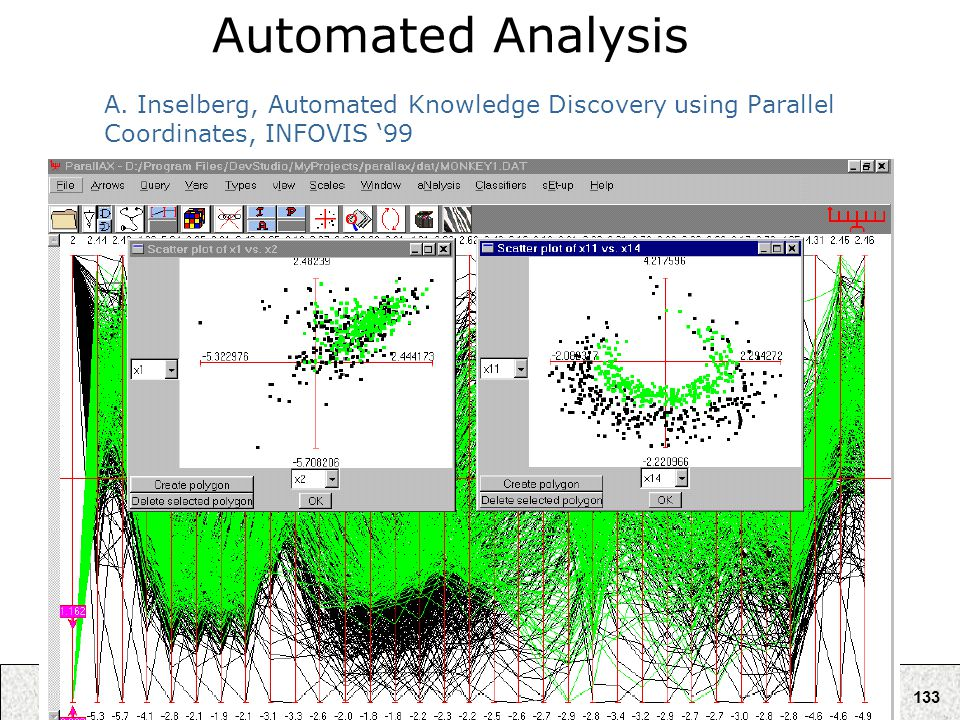 133 Automated Analysis A. Inselberg, Automated Knowledge Discovery using Parallel Coordinates, INFOVIS '99