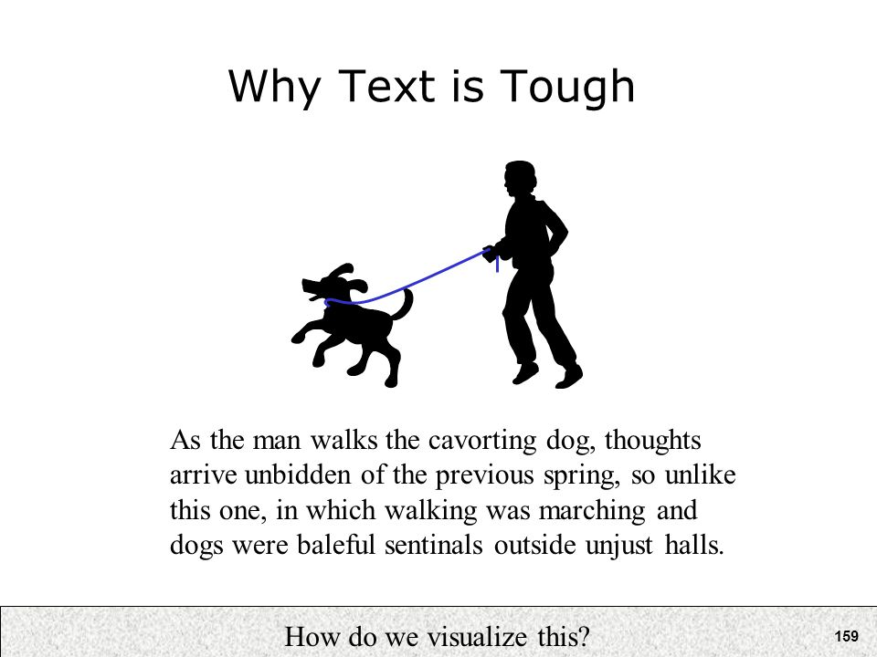159 Why Text is Tough As the man walks the cavorting dog, thoughts arrive unbidden of the previous spring, so unlike this one, in which walking was ma