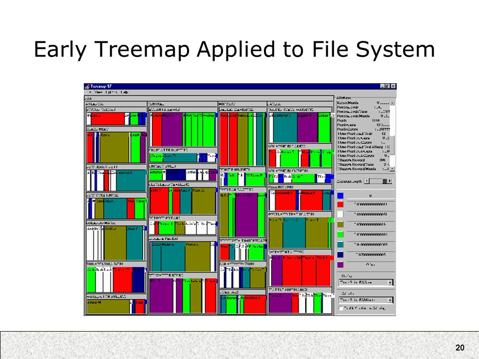 20 Early Treemap Applied to File System