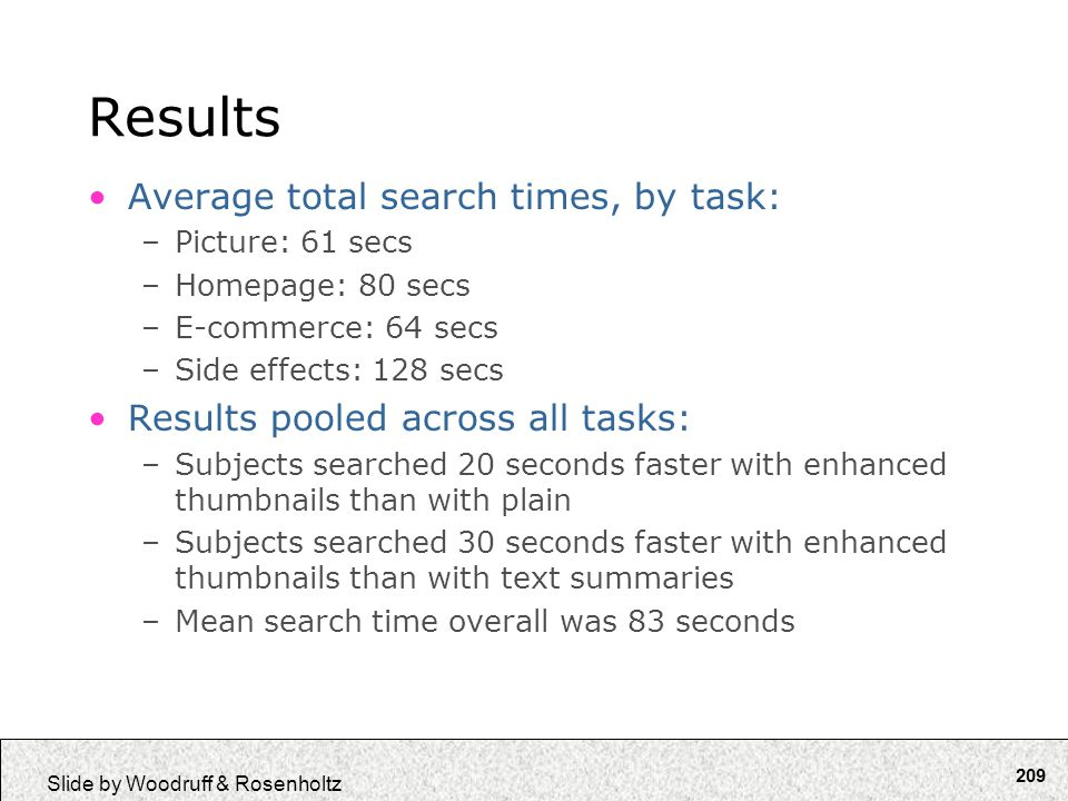 209 Slide by Woodruff & Rosenholtz Results Average total search times, by task: –Picture: 61 secs –Homepage: 80 secs –E-commerce: 64 secs –Side effect