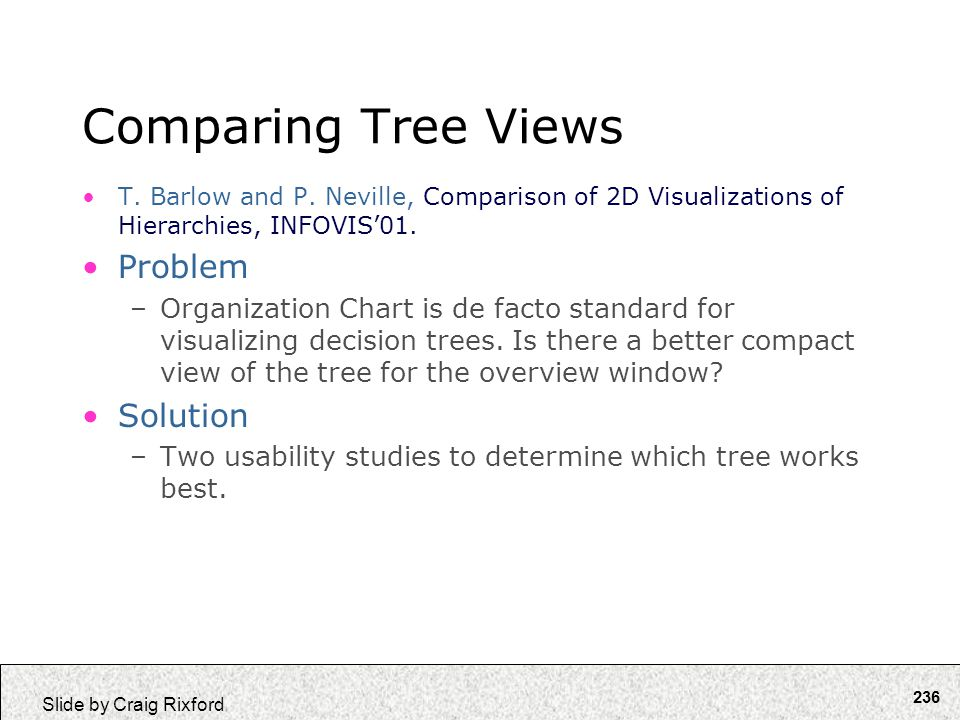 236 Slide by Craig Rixford Comparing Tree Views T. Barlow and P. Neville, Comparison of 2D Visualizations of Hierarchies, INFOVIS'01. Problem –Organiz