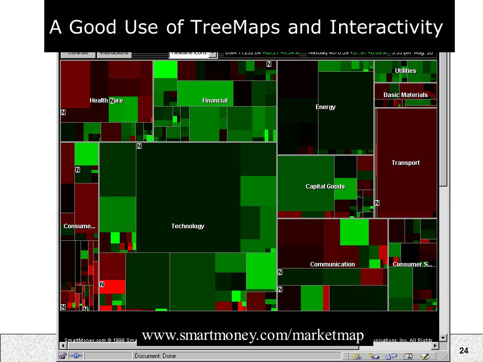 24 A Good Use of TreeMaps and Interactivity www.smartmoney.com/marketmap