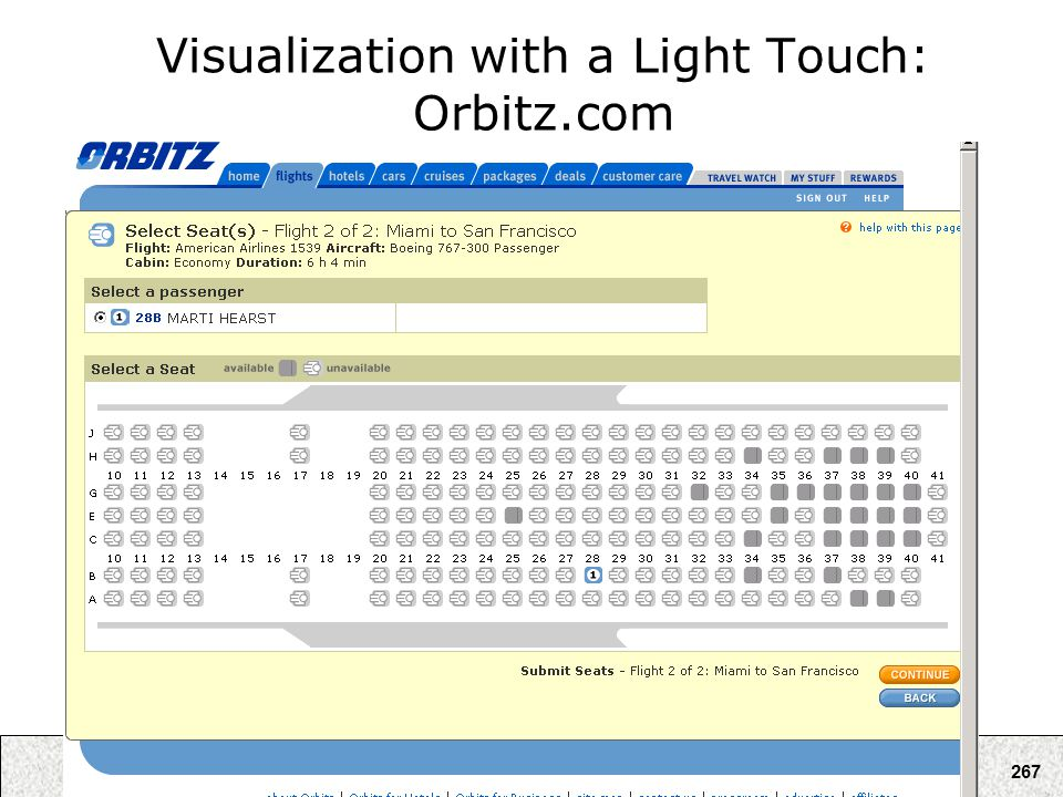 267 Visualization with a Light Touch: Orbitz.com