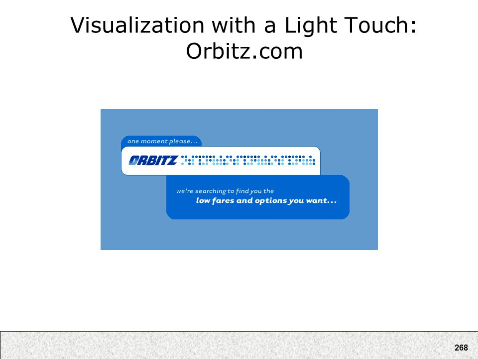 268 Visualization with a Light Touch: Orbitz.com
