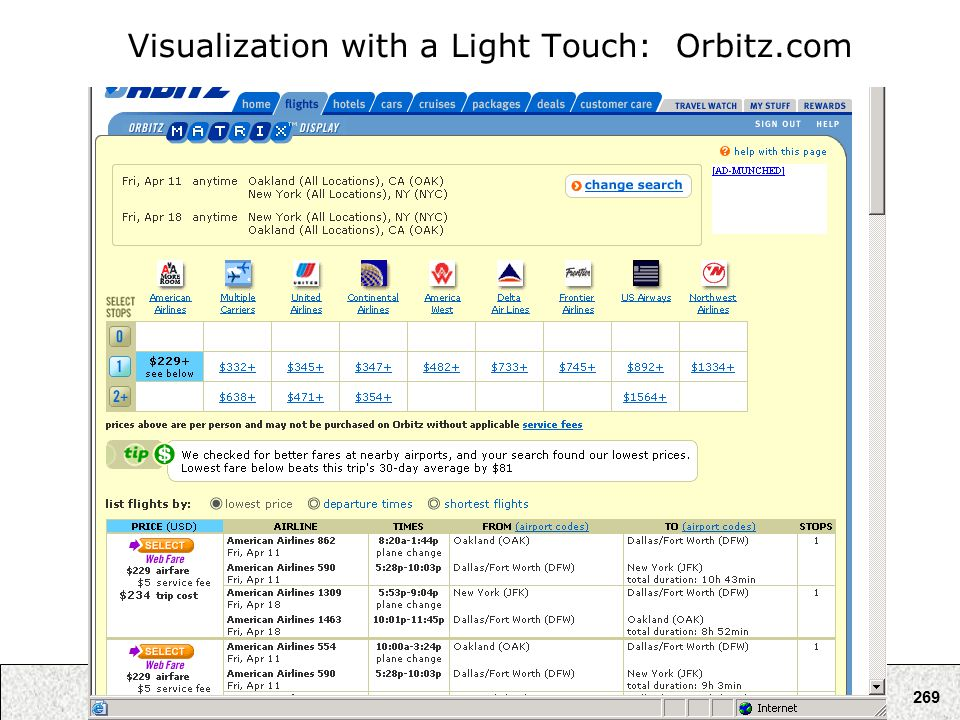 269 Visualization with a Light Touch: Orbitz.com