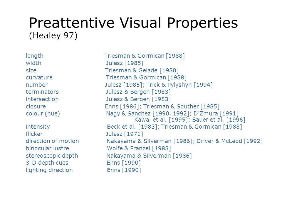 Preattentive Visual Properties (Healey 97) length Triesman & Gormican [1988] width Julesz [1985] size Triesman & Gelade [1980] curvature Triesman & Gormican [1988] number Julesz [1985]; Trick & Pylyshyn [1994] terminators Julesz & Bergen [1983] intersection Julesz & Bergen [1983] closure Enns [1986]; Triesman & Souther [1985] colour (hue) Nagy & Sanchez [1990, 1992]; D Zmura [1991] Kawai et al.