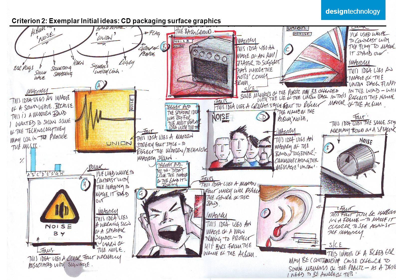 Criterion 2: Exemplar Initial ideas: CD packaging surface graphics designtechnology