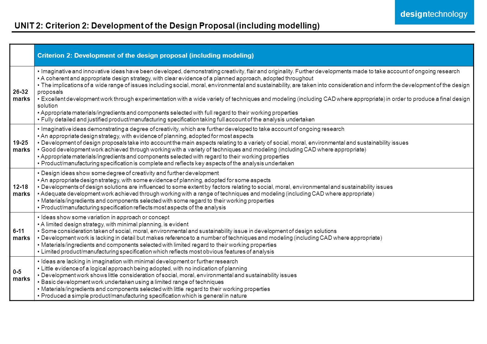 UNIT 2: Criterion 2: Development of the Design Proposal (including modelling) Criterion 2: Development of the design proposal (including modeling) 26-