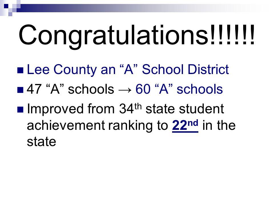 Congratulations!!!!!.