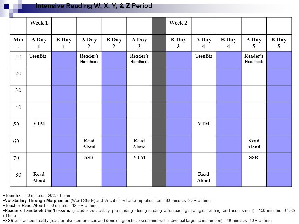 Intensive Reading W, X, Y, & Z Period Week 1Week 2 Min.