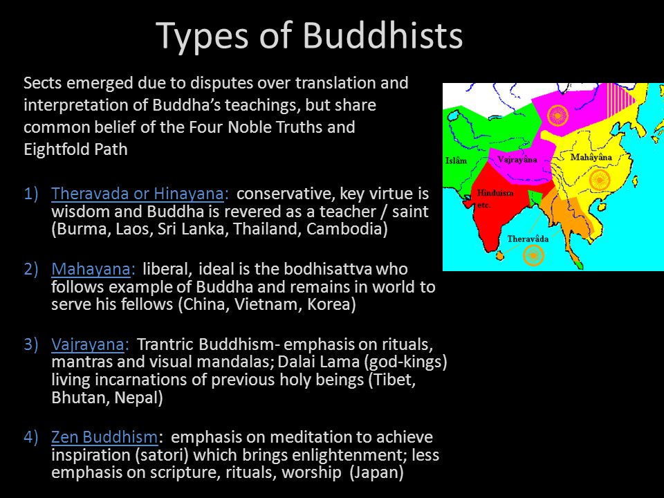 Types of Buddhists Sects emerged due to disputes over translation and interpretation of Buddha's teachings, but share common belief of the Four Noble