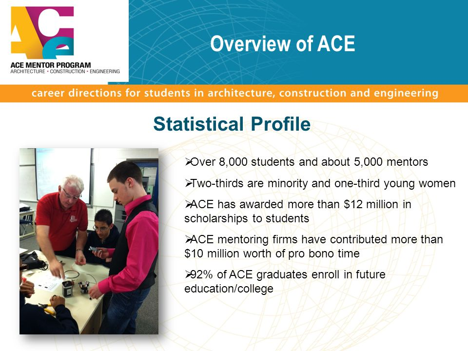 Overview of ACE Statistical Profile  Over 8,000 students and about 5,000 mentors  Two-thirds are minority and one-third young women  ACE has awarded more than $12 million in scholarships to students  ACE mentoring firms have contributed more than $10 million worth of pro bono time  92% of ACE graduates enroll in future education/college