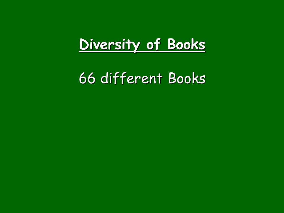 Diversity of Books 66 different Books