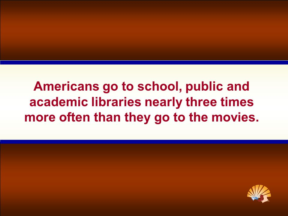 Americans go to school, public and academic libraries nearly three times more often than they go to the movies.