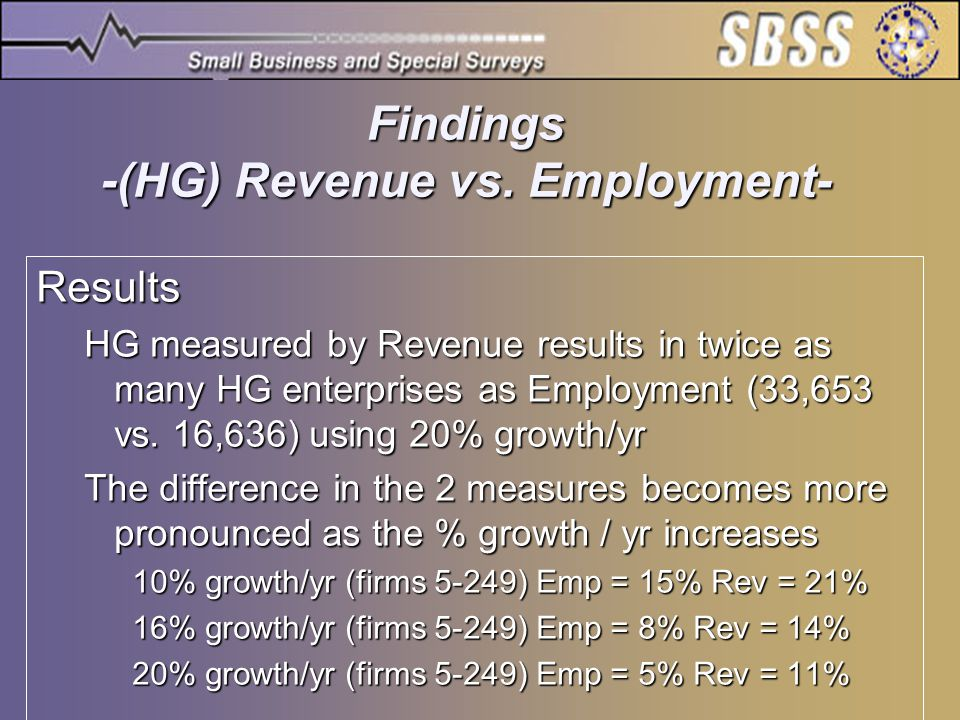 Statistics Canada Findings -(HG) Revenue vs.