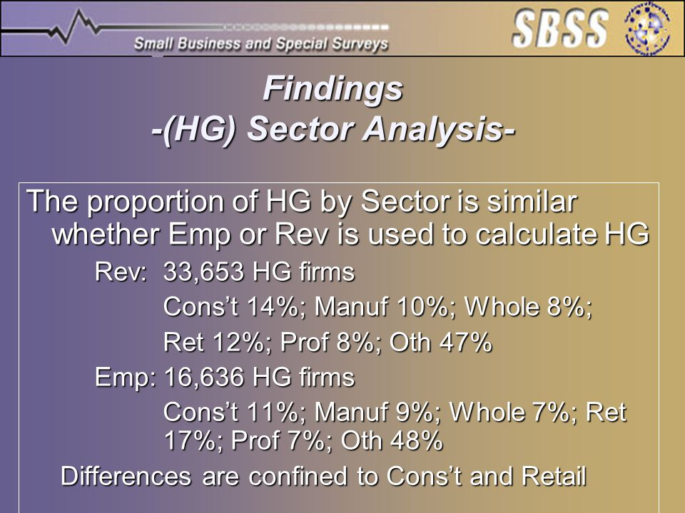 Statistics Canada Findings -(HG) Sector Analysis- The proportion of HG by Sector is similar whether Emp or Rev is used to calculate HG Rev:33,653 HG firms Cons't 14%; Manuf 10%; Whole 8%; Ret 12%; Prof 8%; Oth 47% Emp:16,636 HG firms Cons't 11%; Manuf 9%; Whole 7%; Ret 17%; Prof 7%; Oth 48% Differences are confined to Cons't and Retail