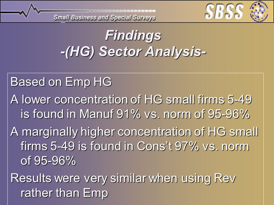 Statistics Canada Findings -(HG) Sector Analysis- Based on Emp HG A lower concentration of HG small firms 5-49 is found in Manuf 91% vs.