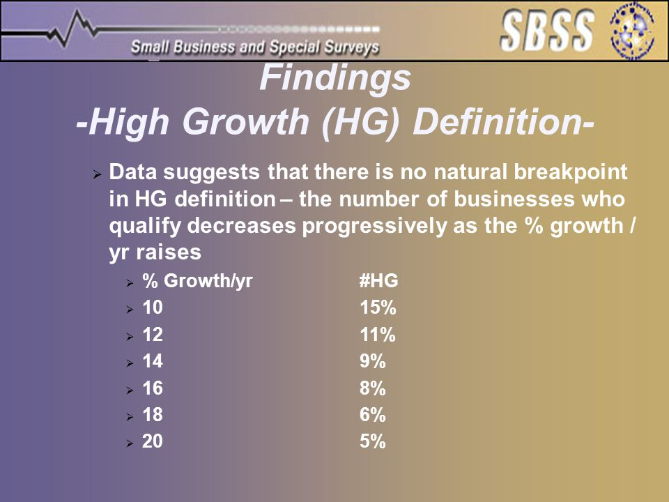 Findings -High Growth (HG) Definition-  Data suggests that there is no natural breakpoint in HG definition – the number of businesses who qualify decreases progressively as the % growth / yr raises  % Growth/yr#HG  1015%  1211%  149%  168%  186%  205%