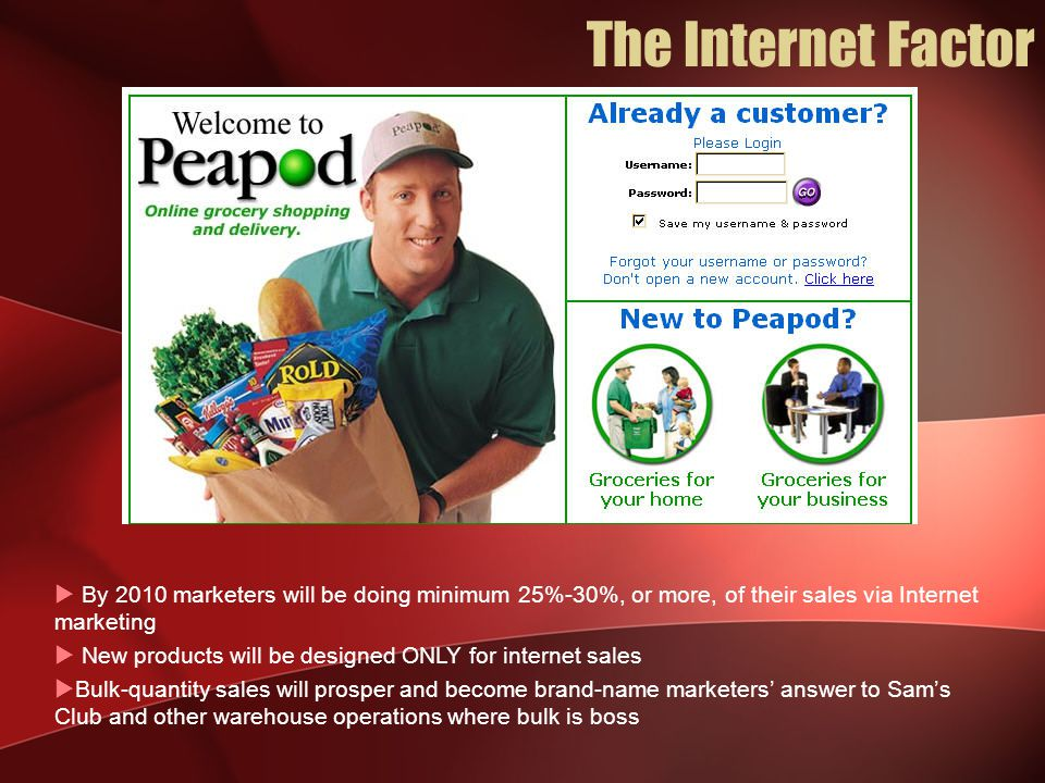  By 2010 marketers will be doing minimum 25%-30%, or more, of their sales via Internet marketing  New products will be designed ONLY for internet sa