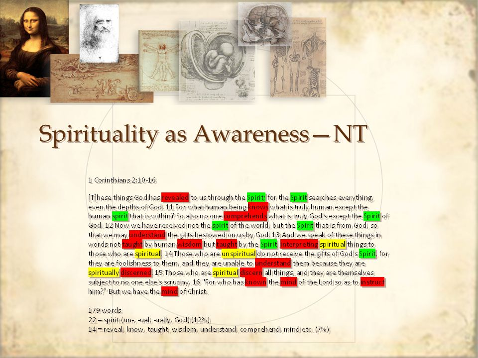 Spirituality as Awareness—NT