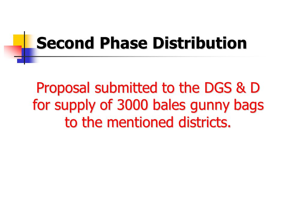 Second Phase Distribution Proposal submitted to the DGS & D for supply of 3000 bales gunny bags to the mentioned districts.