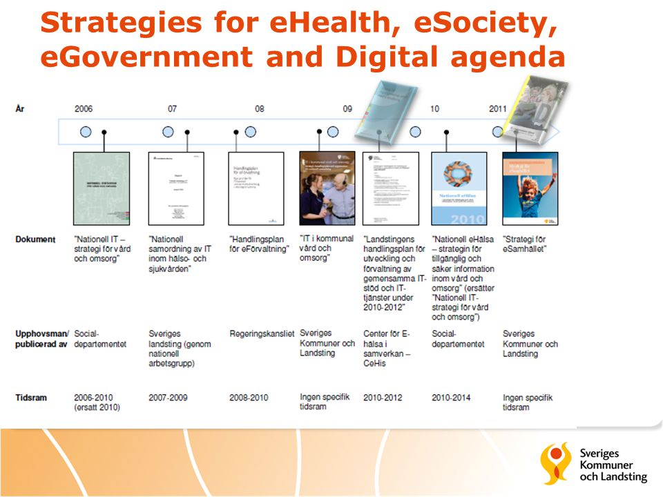 Strategies for eHealth, eSociety, eGovernment and Digital agenda