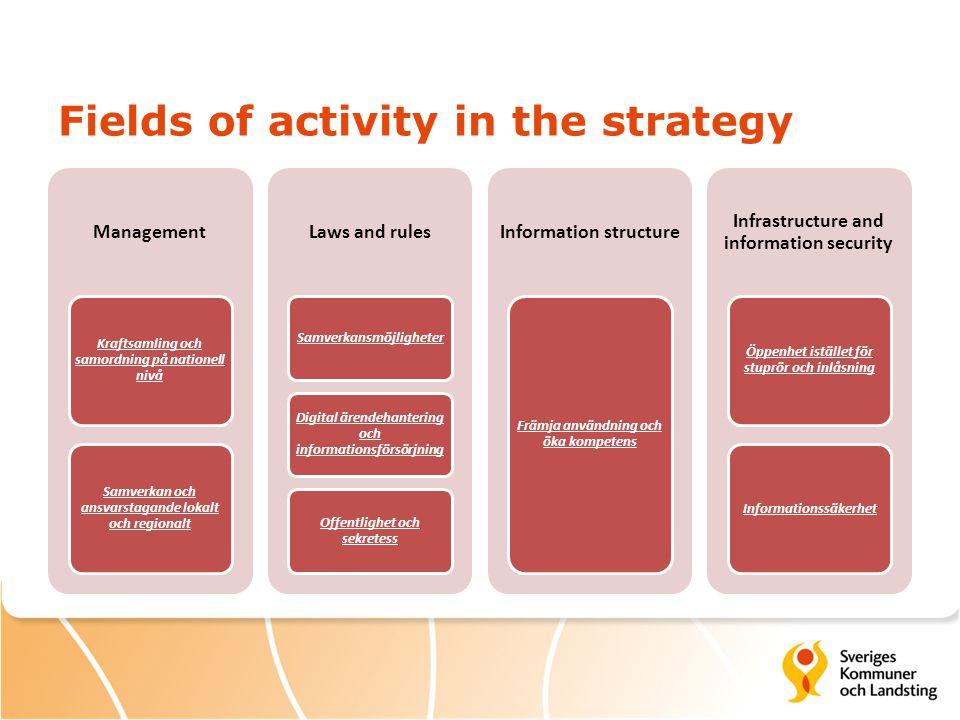 Fields of activity in the strategy Management Kraftsamling och samordning på nationell nivå Samverkan och ansvarstagande lokalt och regionalt Laws and