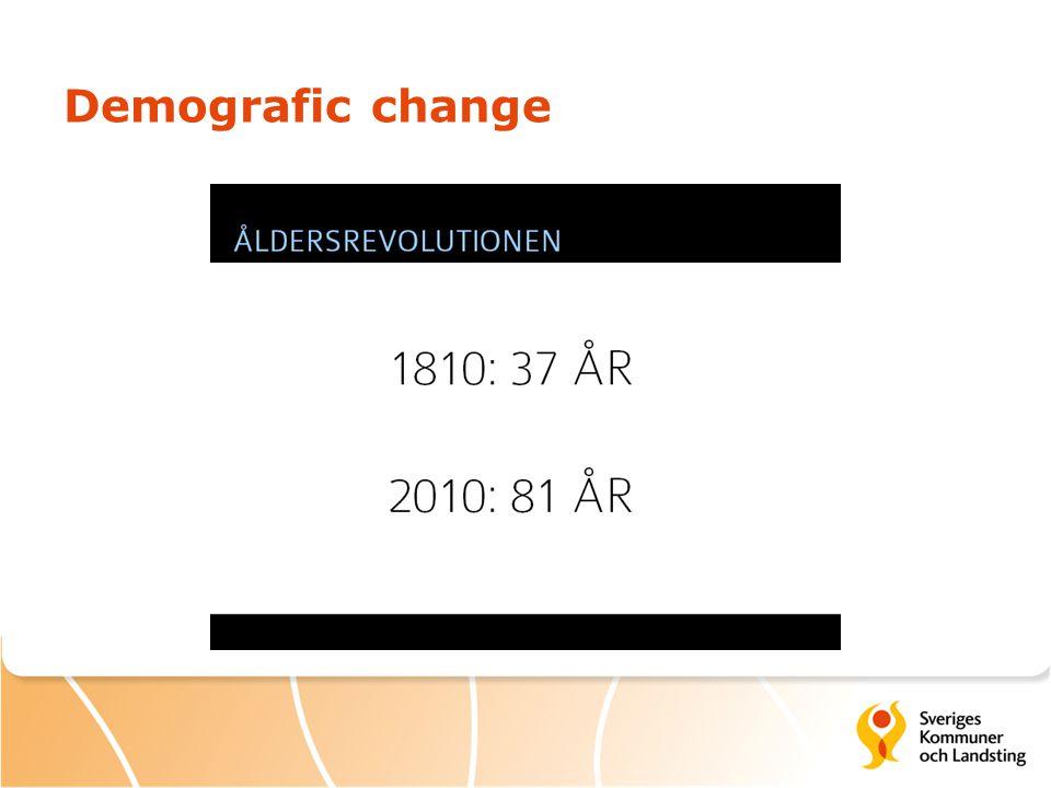 Demografic change