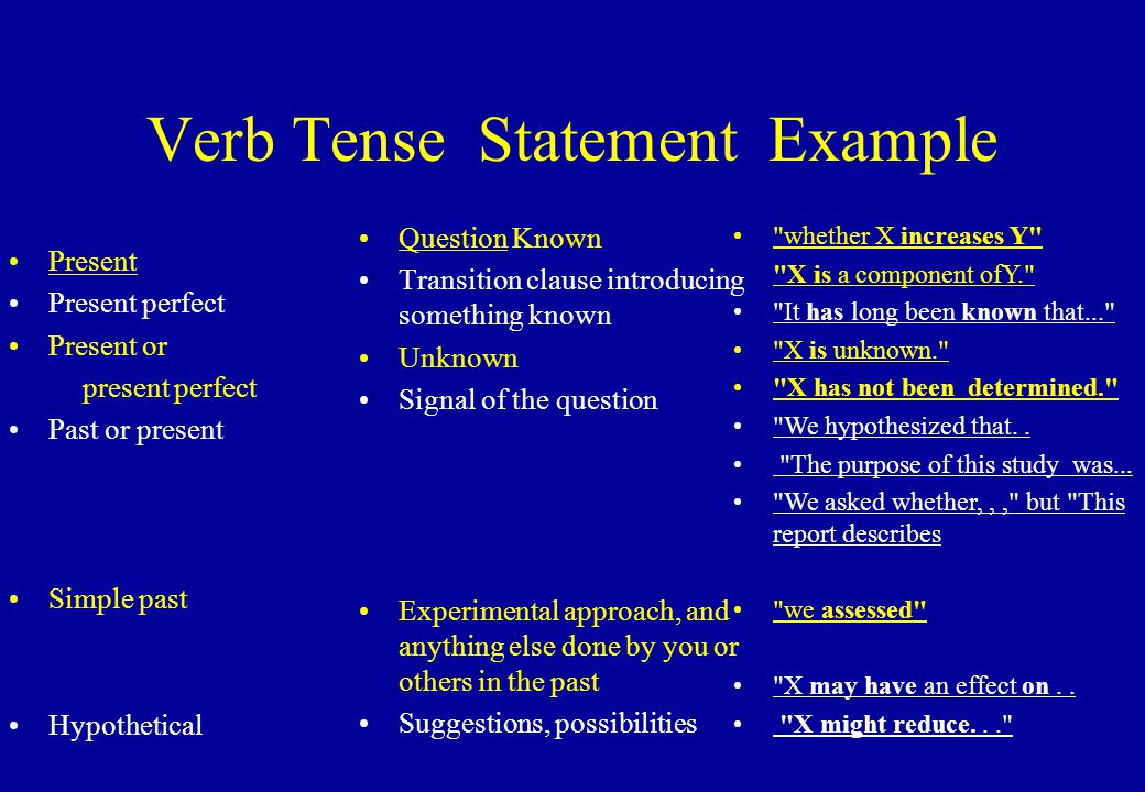 Verb Tense Statement Example Present Present perfect Present or present perfect Past or present Simple past Hypothetical Question Known Transition cla