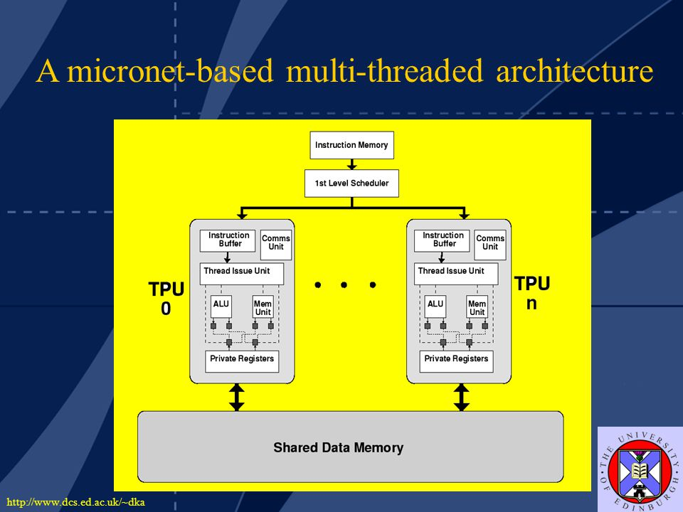 http://www.dcs.ed.ac.uk/~dka A micronet-based multi-threaded architecture