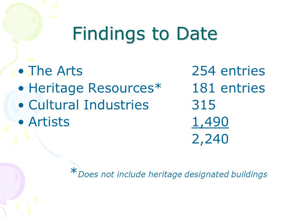 Findings to Date The Arts254 entries Heritage Resources*181 entries Cultural Industries315 Artists1,490 2,240 * Does not include heritage designated buildings