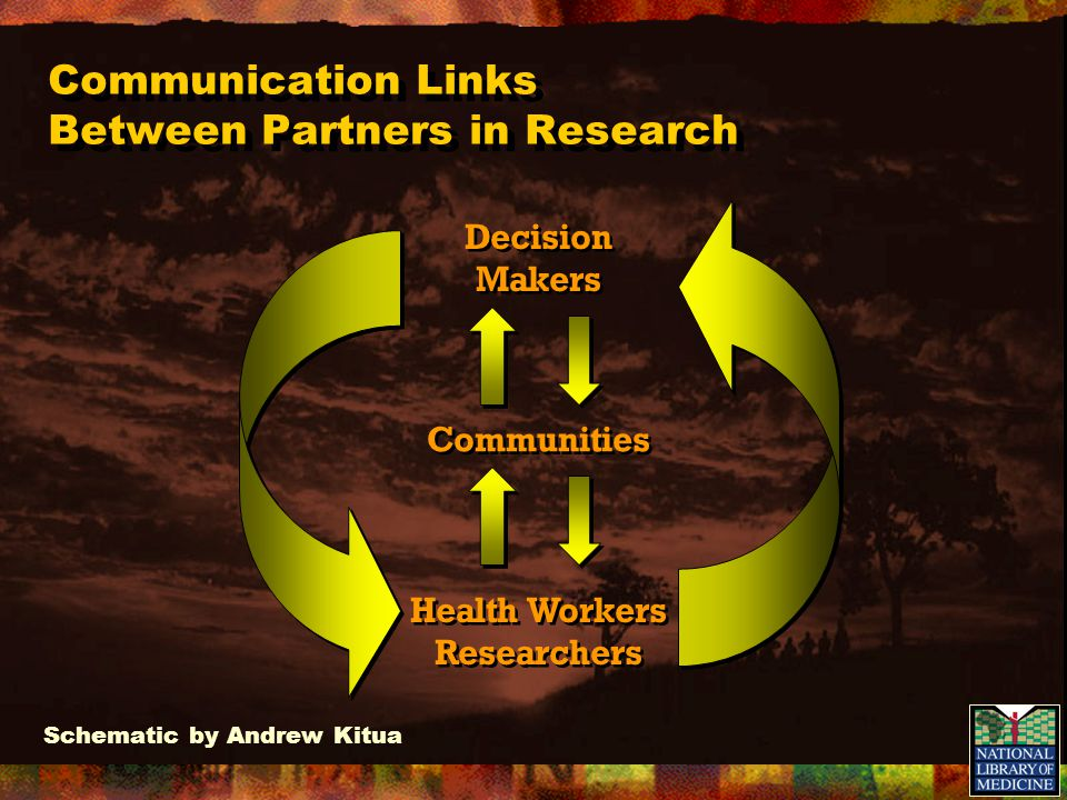 Communication Links Between Partners in Research Decision Makers Communities Health Workers Researchers Schematic by Andrew Kitua