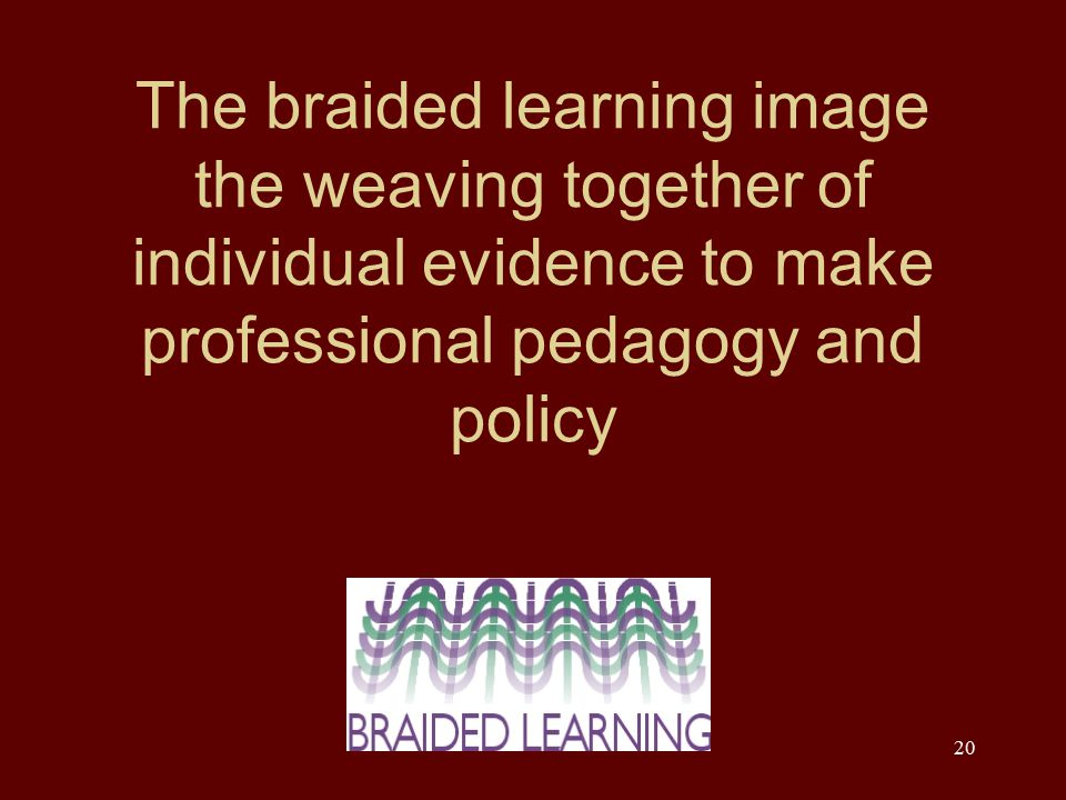 20 The braided learning image the weaving together of individual evidence to make professional pedagogy and policy