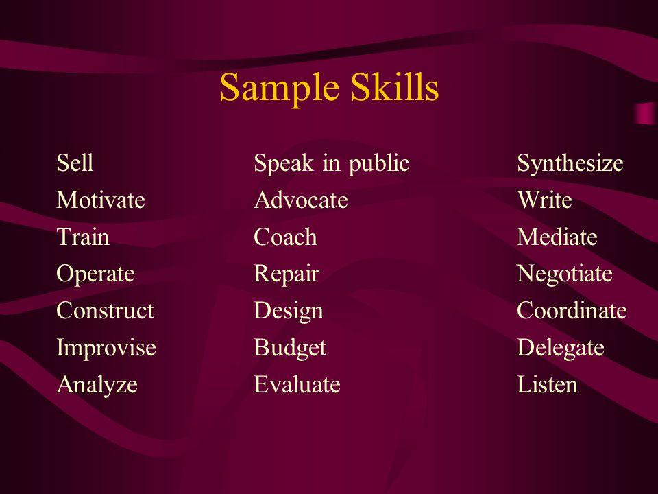 Sample Skills SellSpeak in publicSynthesize MotivateAdvocateWrite TrainCoachMediate OperateRepairNegotiate ConstructDesignCoordinate ImproviseBudgetDelegate AnalyzeEvaluateListen