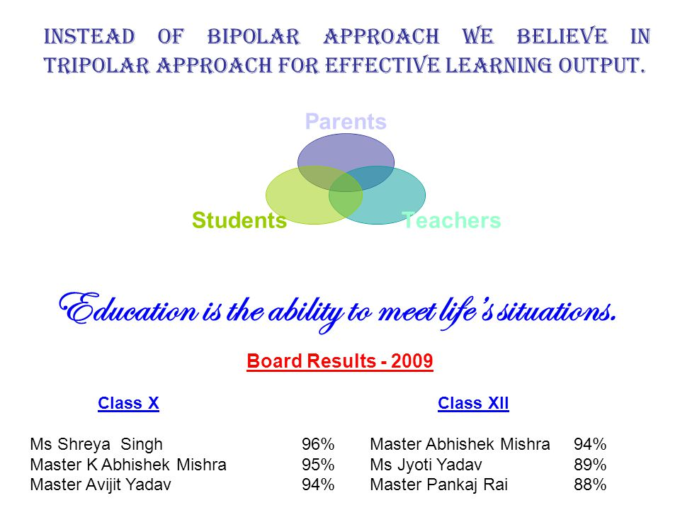 Instead of Bipolar approach we believe in tripolar approach for effective learning output.