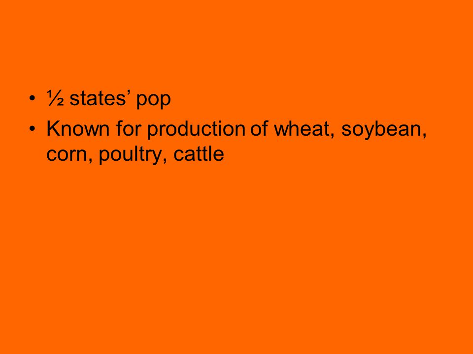 ½ states' pop Known for production of wheat, soybean, corn, poultry, cattle