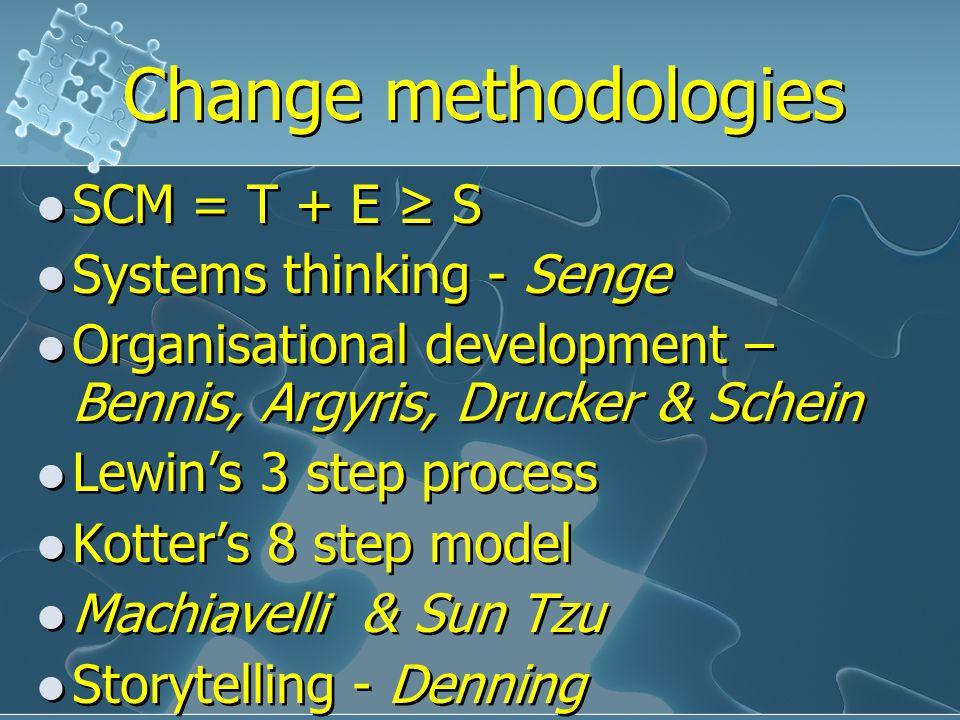 Change methodologies SCM = T + E ≥ S Systems thinking - Senge Organisational development – Bennis, Argyris, Drucker & Schein Lewin's 3 step process Kotter's 8 step model Machiavelli & Sun Tzu Storytelling - Denning SCM = T + E ≥ S Systems thinking - Senge Organisational development – Bennis, Argyris, Drucker & Schein Lewin's 3 step process Kotter's 8 step model Machiavelli & Sun Tzu Storytelling - Denning