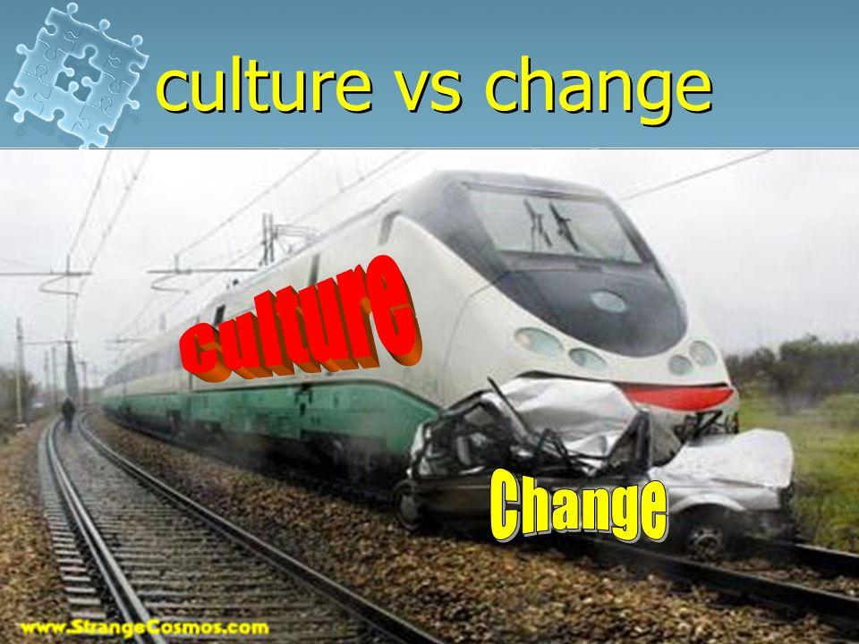 culture vs change