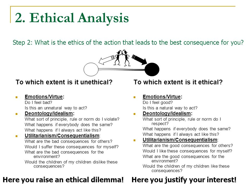 2. Ethical Analysis To which extent is it ethical.