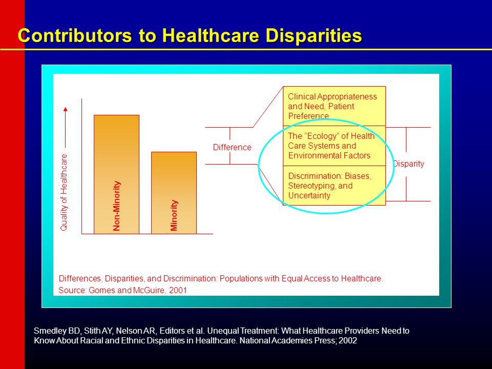 Contributors to Healthcare Disparities Smedley BD, Stith AY, Nelson AR, Editors et al.