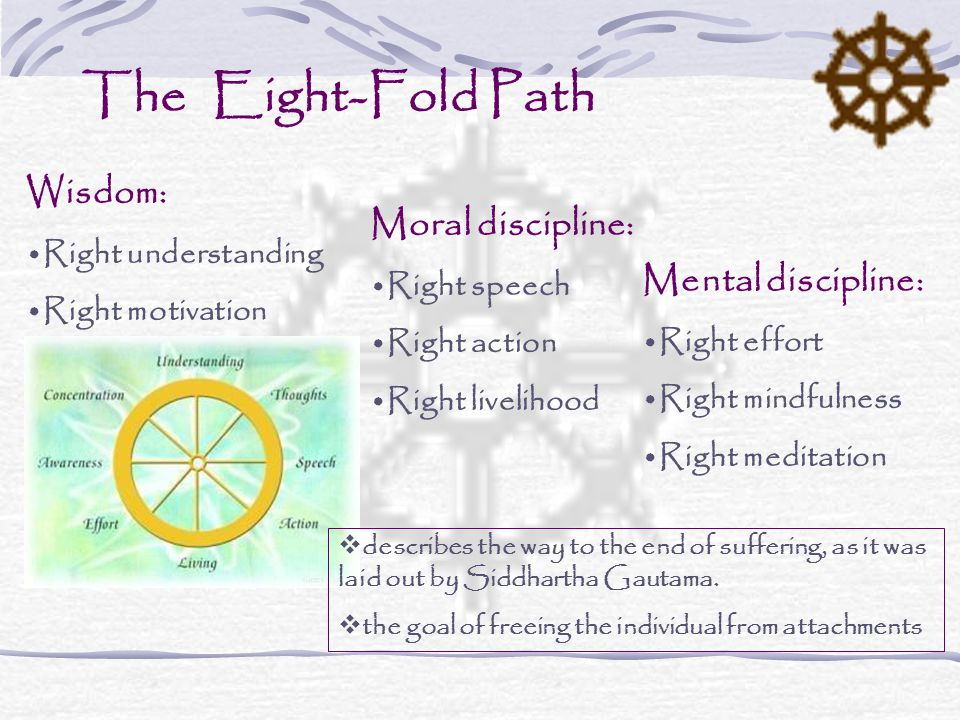 The Eight-Fold Path Wisdom: Right understanding Right motivation Moral discipline: Right speech Right action Right livelihood Mental discipline: Right effort Right mindfulness Right meditation  describes the way to the end of suffering, as it was laid out by Siddhartha Gautama.