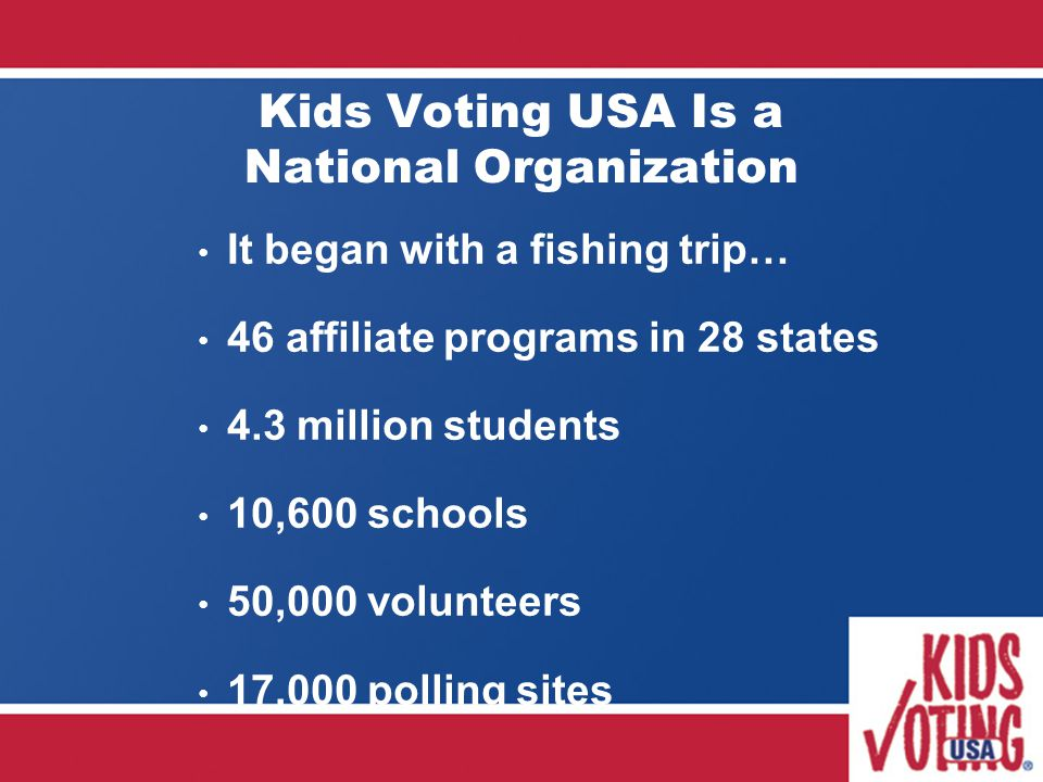 Kids Voting USA Is a National Organization It began with a fishing trip… 46 affiliate programs in 28 states 4.3 million students 10,600 schools 50,000 volunteers 17,000 polling sites