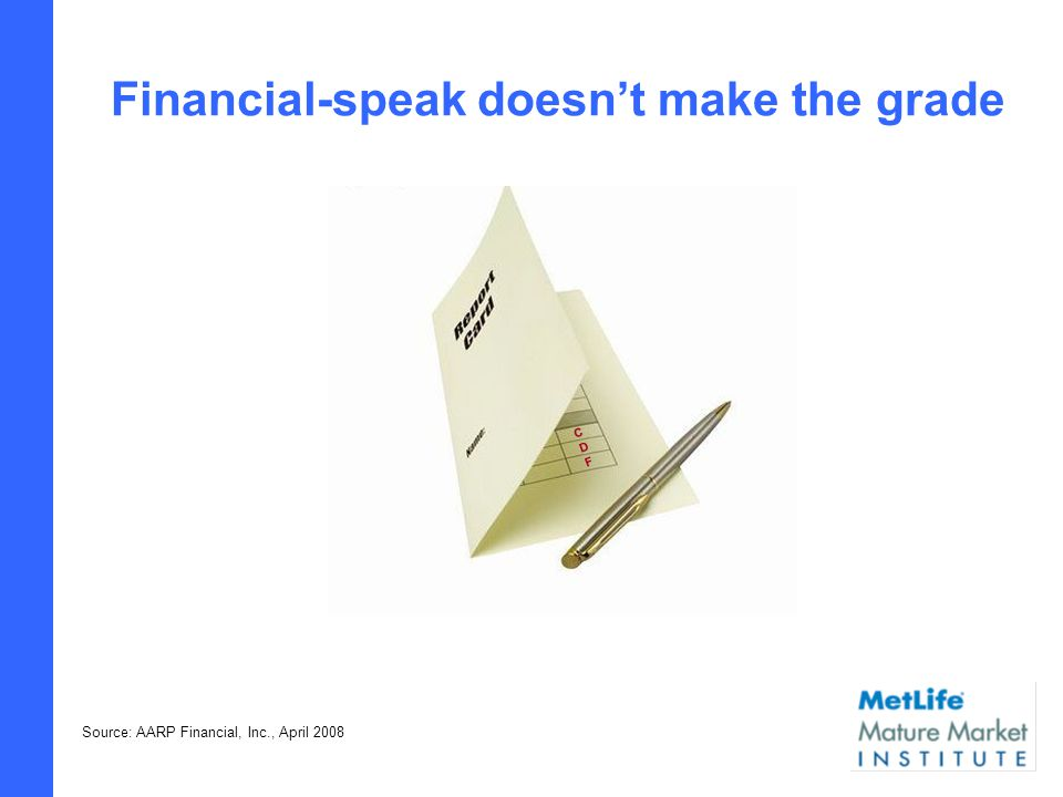 Financial-speak doesn't make the grade Source: AARP Financial, Inc., April 2008 CDFCDF